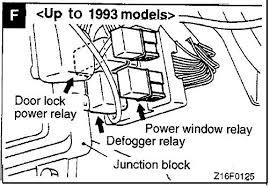 1998 dodge stratus fuse box diagram wirdig dodge dakota fuse box diagram moreover 2005 dodge grand caravan power