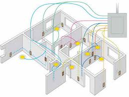 home wiring design basic home wiring plans and wiring diagrams house wiring 101 at Home Wiring Diagram
