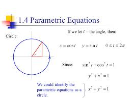 parametric equations for a circle jennarocca