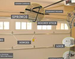 garage door opener remote not workingdoor  Pleasant Garage Door Remote Is Not Working Dreadful Garage