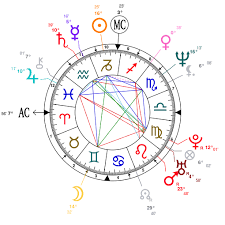 Astromart Birth Chart Astrology And Natal Chart Of Christian Louboutin