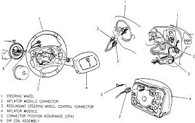 similiar 1995 pontiac bonneville steering fuse keywords fuse diagram furthermore volvo 240 airbag sensor location on volvo · pontiac bonneville