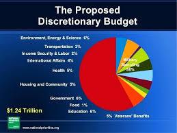 Budget Presentation Template Budget Powerpoint Template