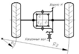 Эпициклические механизмы с коническими колёсами скачать  Эпициклические механизмы с коническими колёсами