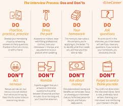 The Do S And Don Ts Of An Interview Interview Process Dos And Donts