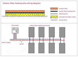 wiring underfloor heating thermostat wiring image 33ohm m carbon fiber floor heating wire chicken farm underfloor on wiring underfloor heating thermostat