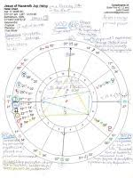 Scott Walker Birth Chart Stars Over Washington A Speculative Birth Chart For Jesus