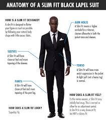 How Should A Suit Jacket Fit Anatomy Of A Slim Fit Suit