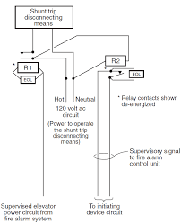 elevator shunt trip requirements and codes fire alarms online fire alarm loop wiring at Communication Device Fire Alarm Wiring Diagram