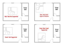 Source: http://www.kosip.org/ideas/sleep-your-way-to-wealth-6-tips-for-feng- shui-bed-placement/