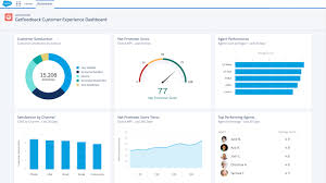 Org Chart Plus Salesforce Getting Started With Getfeedback For Salesforce