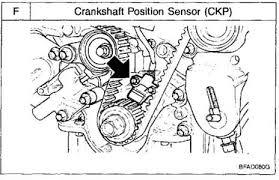 solved where is 2006 kia sorento crankshaft position fixya where is 2006 kia sorento crankshaft position sens 2006 kia sorento crankshaft