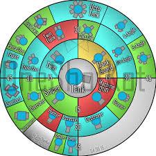 Diep Io Chart Diep Io Upgrade Tree Games Video Games Fun Games