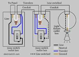 3 way switch wiring electrical 101 3 way switch wiring diagram example conduit