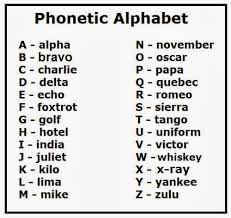 Therefore we can safely assume the phonetics we see in the google translate is. Phonetic Alphabet For Warranty Calls Phonetic Alphabet Military Alphabet Alphabet Charts