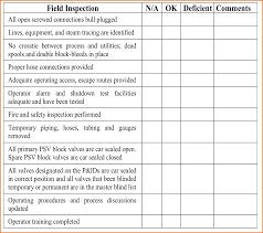 Sample Checklist 24 sample checklist Job Resumes Word 1