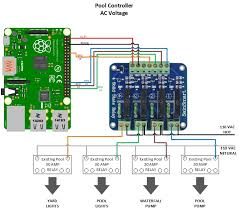pool controller hackster io schematic showing how to connect raspberry pi to ac relays