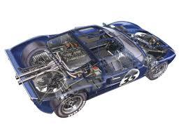 similiar ford gt motor keywords legend of le mans dismantling a legend chapter 2 · 2011 ford mustang gt engine 2 1920x1440