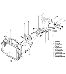 1 exploded view of the cooling system ponents used on the 1 586cc 1 796cc and 1 970cc engines