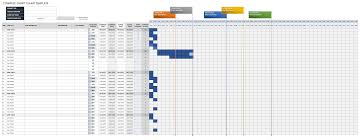 Excel Charts Download 004 Template Ideas Simple Microsoft Excel Gantt Chart Free