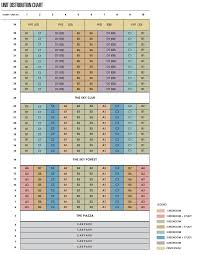 Sky Everton Elevation Chart 6100 5787 Singapore