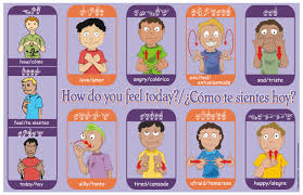 Asl Emotions Chart Sign Language Sign Language For Kids