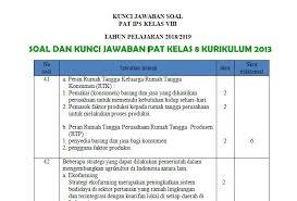 By agus mulanto 1216 views. Contoh Soal Akm Ipa Smp Terbaru 2019