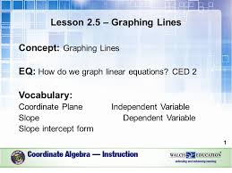slope intercept form 1 lesson 2 5 graphing lines concept graphing lines eq how do we graph linear