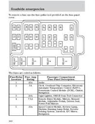 2000 lincoln navigator fuse panel diagram circuit diagram symbols \u2022 2000 Lincoln Navigator Fuse Box Diagram lincoln navigator fuse panel diagram solved where and what is for rh tilialinden com 2000 lincoln