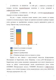 Дипломная работа по бухгалтерскому учету на тему Учет основных  Дипломная работа по бухгалтерскому учету на тему учет основных средств