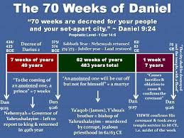 Image result for the 70 weeks of daniel