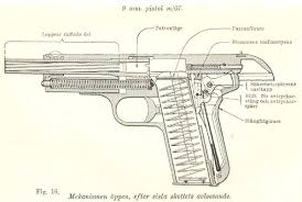 the fn 1903 browning's long lost 9mm (video) guns com 9mm Pistol Parts operation of the fn 1903 pistol 9mm pistol parts