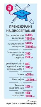 Сколько стоит диссертация в Украине ученые занялись экспортом  Работы вывозят в Австрию
