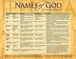 Free 10 Names Of God Bible Echart Hendrickson Rose