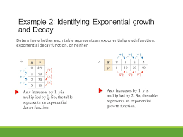 7 example 2 identifying exponential growth