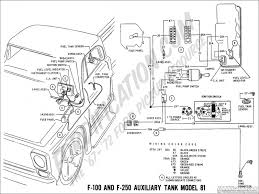 chevy dual tank fuel wiring diagram chevy fuel line diagram chevy chevy truck dual tank fuel wiring diagram on chevy fuel line diagram