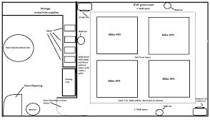 Marvelous Basement Grow Room Design On Inspirational Home Perfect Grow Room Design
