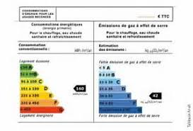 Calcul De La Consommation Nerg Tique De Son Logement Construire Colo Id