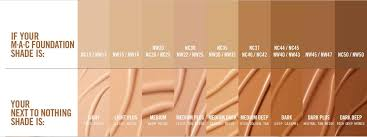 3 My Shade Is Mac Studio Fix Fluid Color Chart