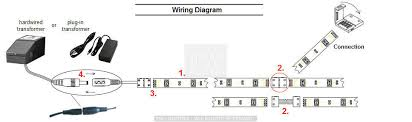 wiring diagram for led strip lights the wiring diagram led flexible strip products wiring diagram