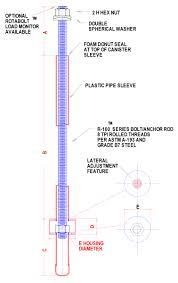 Anchor Bolt Length Chart Canister Bolt Robt L Rowan Assoc Inc