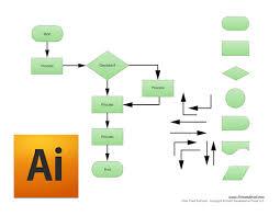 Adobe Chart Maker Free Flow Chart Maker For Business Process Management Word