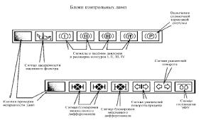Блок контрольных ламп РАЗДeЛ i ЭКСПЛУАТАЦИЯ ТeХНИЧeСКОe  Блок контрольных ламп