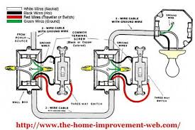 3 way switch wiring diagram red white black wiring diagram handyman usa wiring a 3 way or 4 switch
