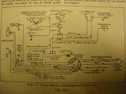 wiring harness for 1930 model a wiring automotive wiring diagrams description p3280255 wiring harness for model a