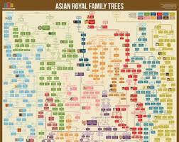 Useful Charts Useful Charts Asian Royal Family Tree Www