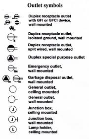 figure 1 mcs personnel shelter wiring diagram sheet 3 adorable a Ac Outlet Wiring Diagram awesome cat5e socket wiring ideas entrancing a duplex outlet diagram 220 volt ac outlet wiring diagram