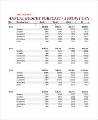 Forecast Budget Template Office Move Budget Template Office Move Budget Template Good Design