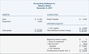 Accounting Equation Expense And Revenue Accountingcoach