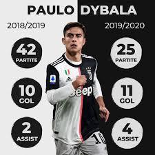 Juventus Top News - Bentornato Paulino ❤️ Paulo Dybala . . . . . . . . . .  . . . . . . . . . #jtopnews #juventus #cristianoronaldo #finoallafine  #forzajuve #cr7 #cristiano #ronaldo #cr7juve #celebration #goal  #allianzstadium #juve #calcio ...